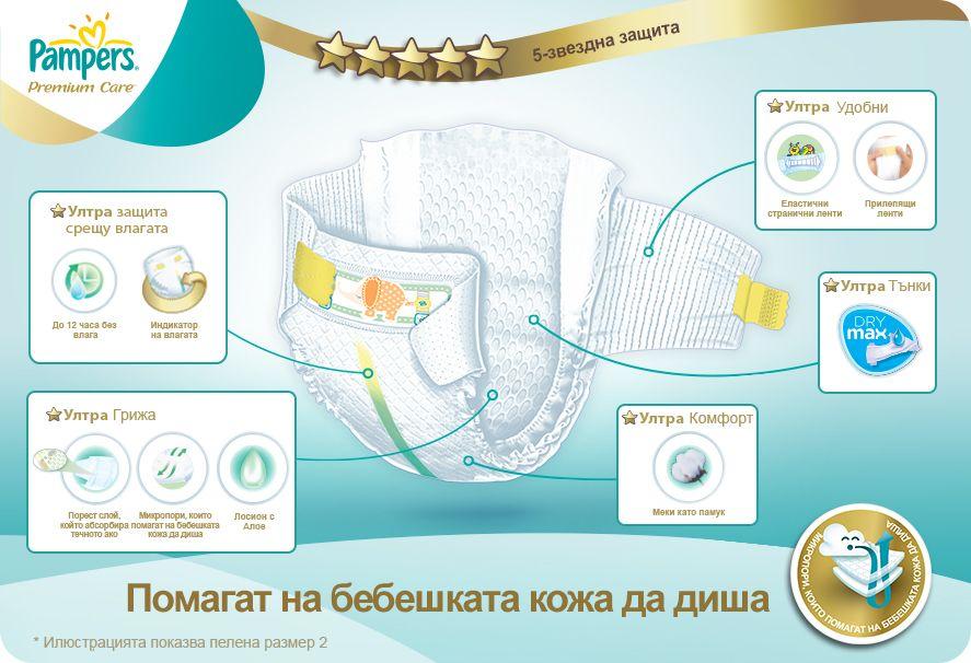 Пелени Pampers Premium Care XXL Box 2 Mini, 3-6 кг, 240 бр